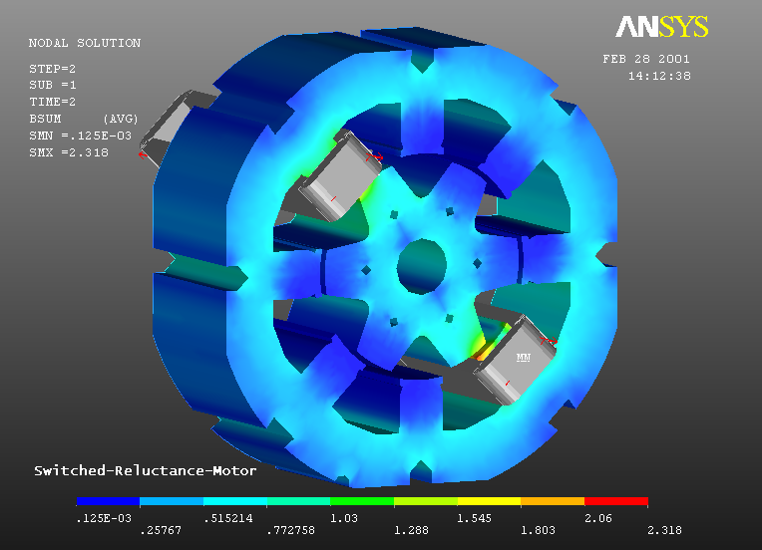 ANSYS Emag пример