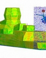 ANSYS Electronics HPC Pack